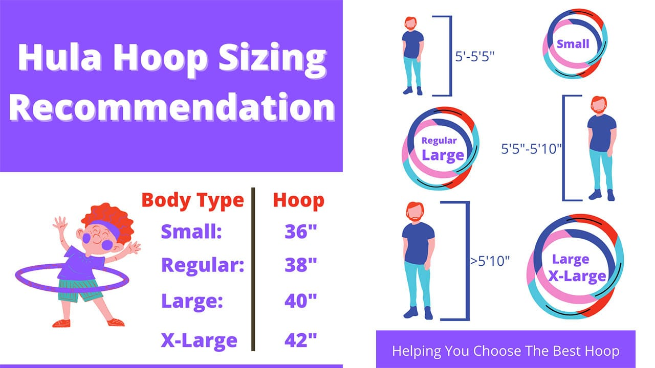Hula Hoop Size Recommendation